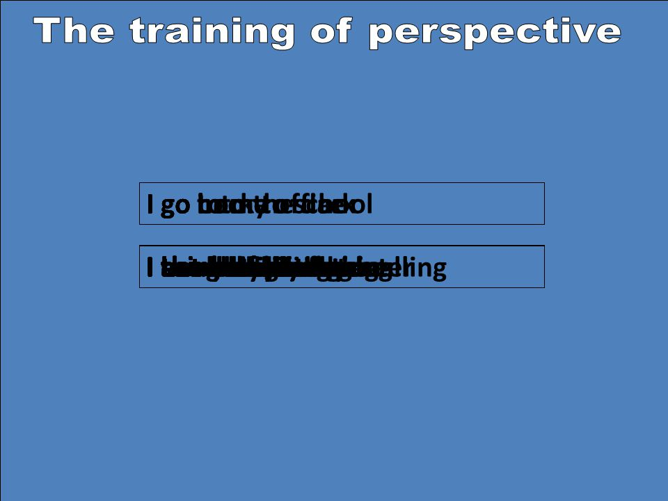 The training of perspective