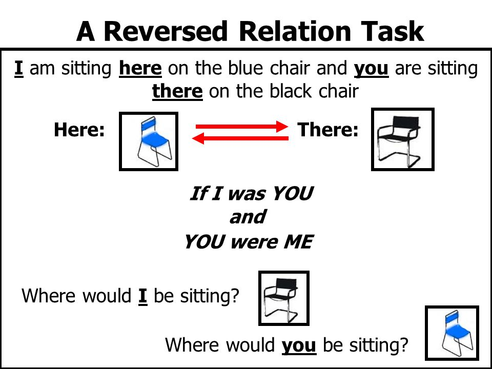 A Reversed Relation Task