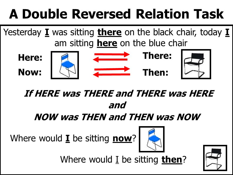 A Double Reversed Relation Task