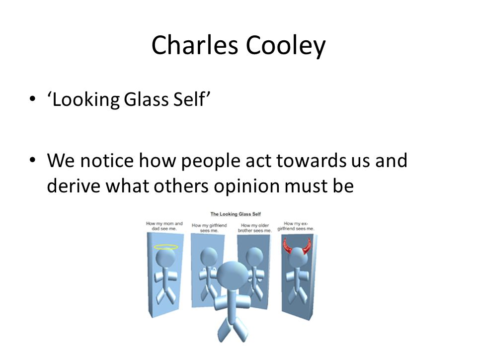 Charles Cooley 'Looking Glass Self'