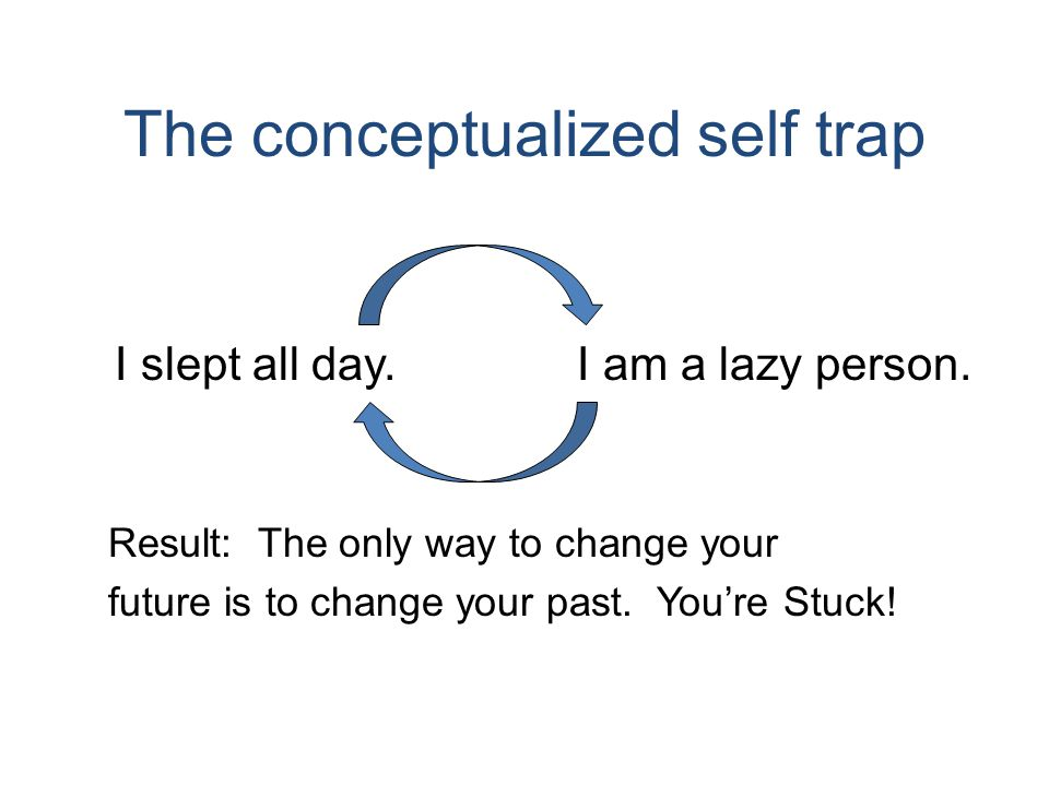 The conceptualized self trap