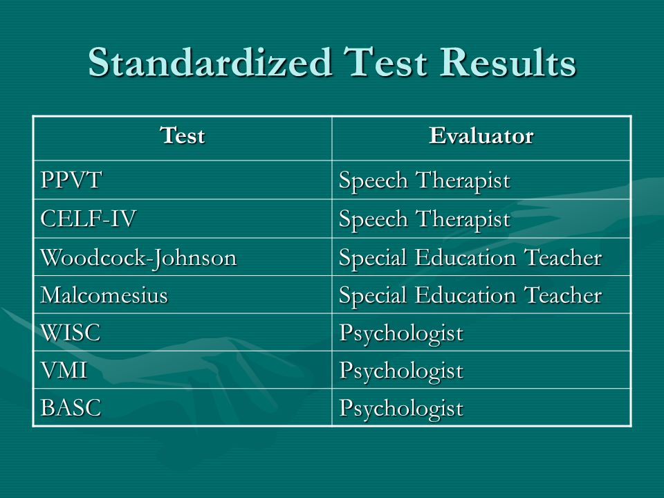 Standardized Test Results