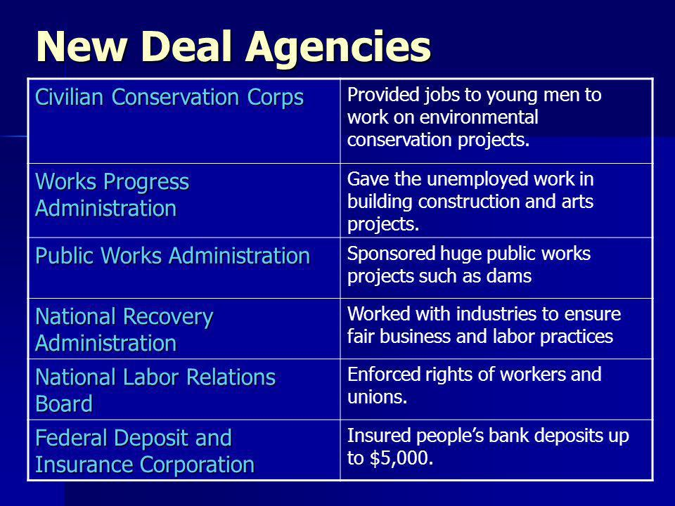 New Deal Agencies Civilian Conservation Corps