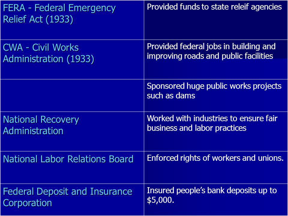 FERA - Federal Emergency Relief Act (1933)