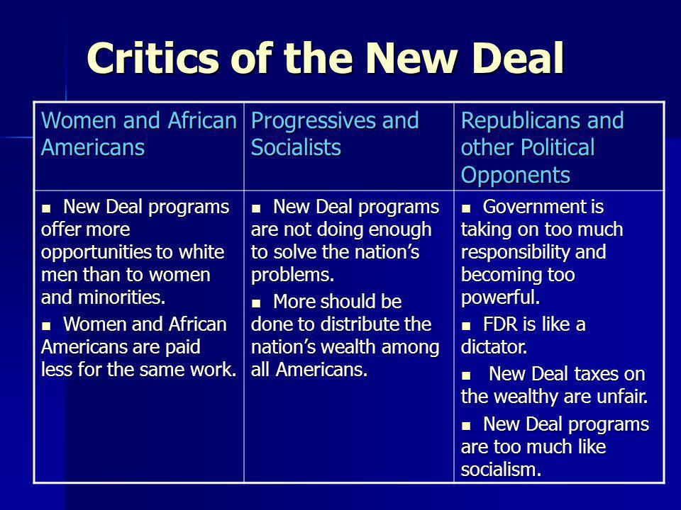 Critics of the New Deal Women and African Americans