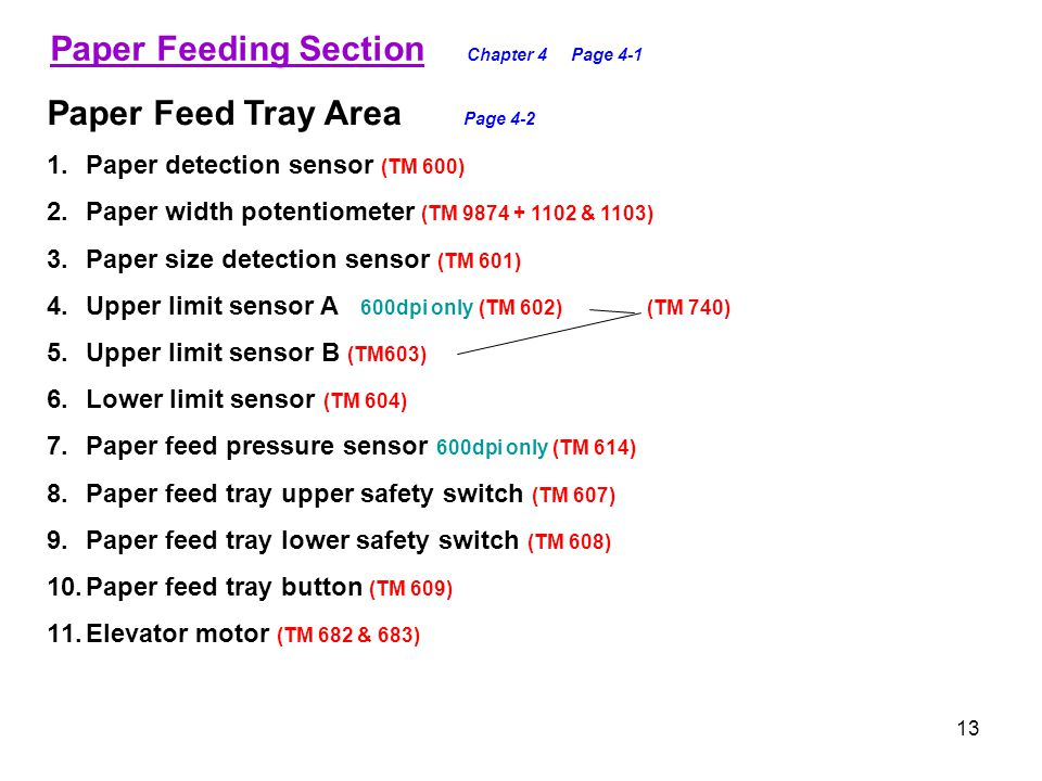 Paper Feeding Section Chapter 4 Page 4-1