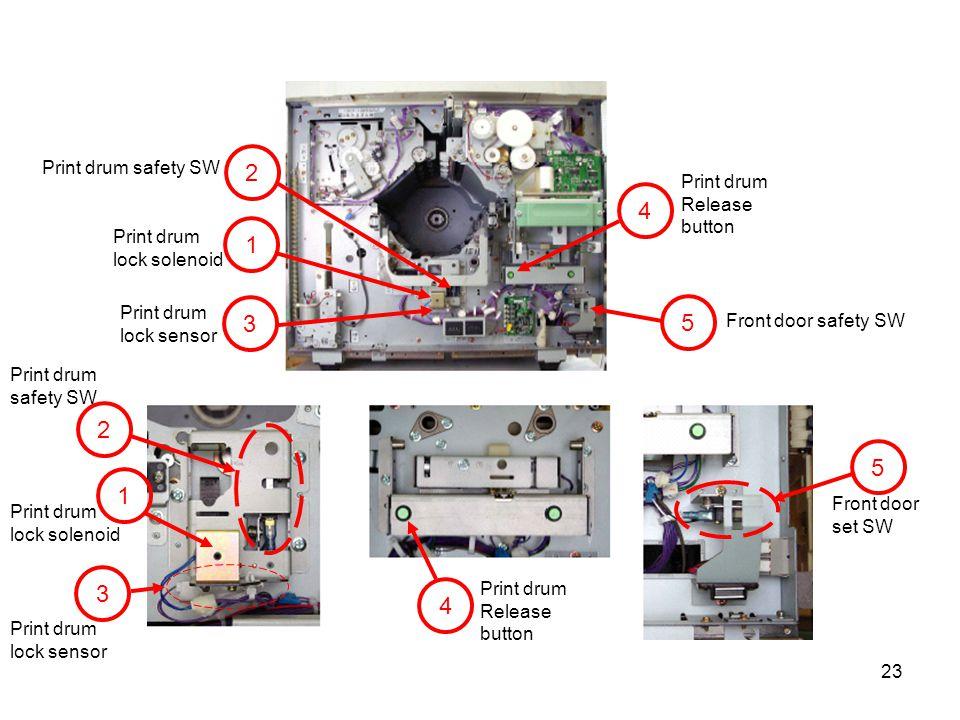2 4 1 3 5 2 5 1 3 4 Print drum safety SW Print drum Release button