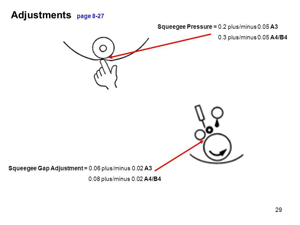 Adjustments page 8-27 Squeegee Pressure = 0.2 plus/minus 0.05 A3
