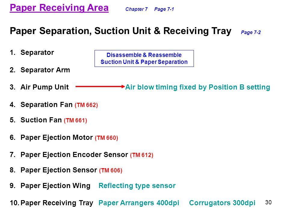 Disassemble & Reassemble Suction Unit & Paper Separation