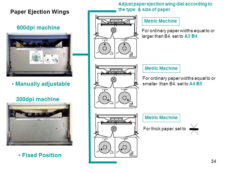 Paper Ejection Wings 600dpi machine Manually adjustable 300dpi machine