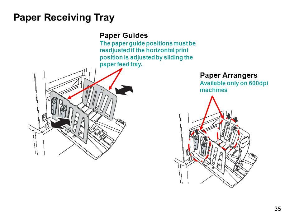 Paper Receiving Tray Paper Guides Paper Arrangers