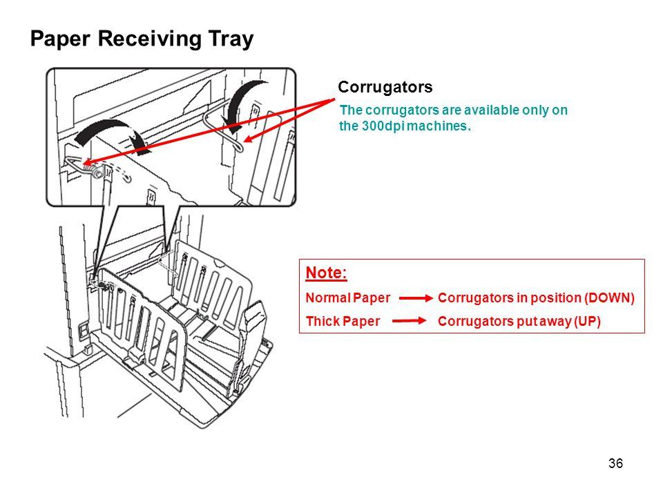 Paper Receiving Tray Corrugators Note: