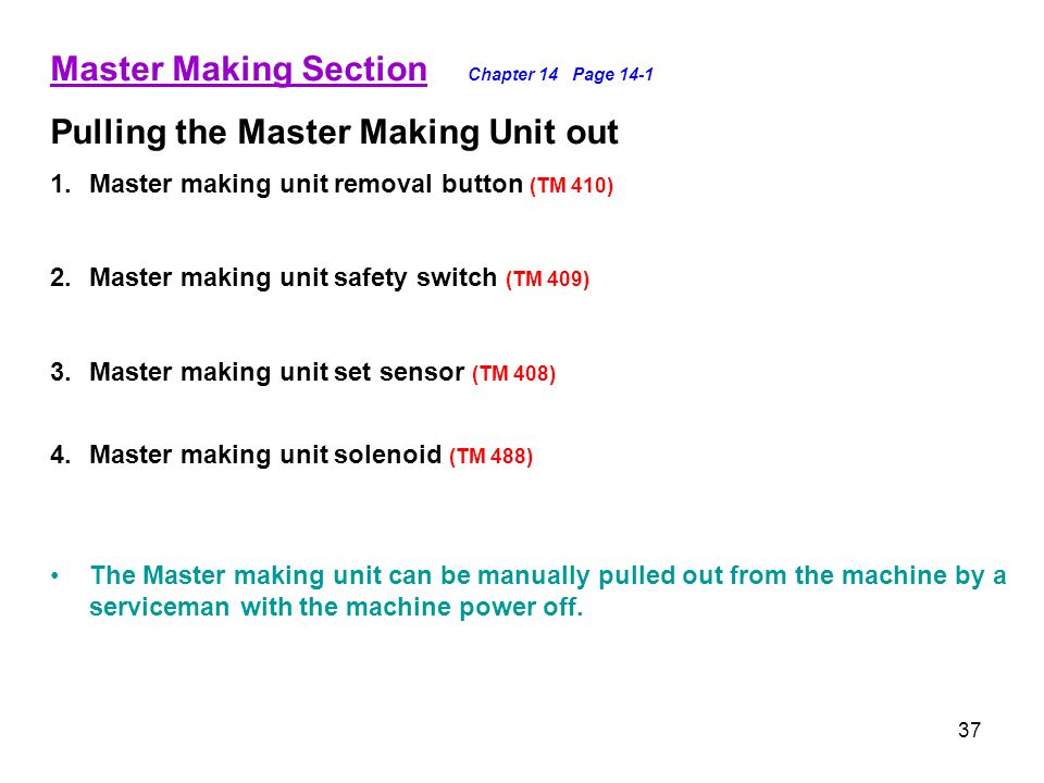 Master Making Section Chapter 14 Page 14-1