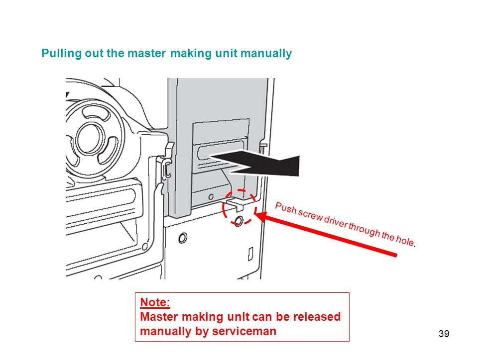 Pulling out the master making unit manually