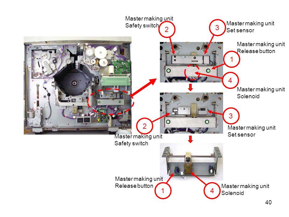 3 2 1 4 3 2 1 4 Master making unit Safety switch Master making unit