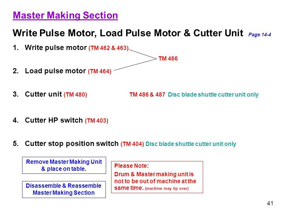 Write Pulse Motor, Load Pulse Motor & Cutter Unit Page 14-4