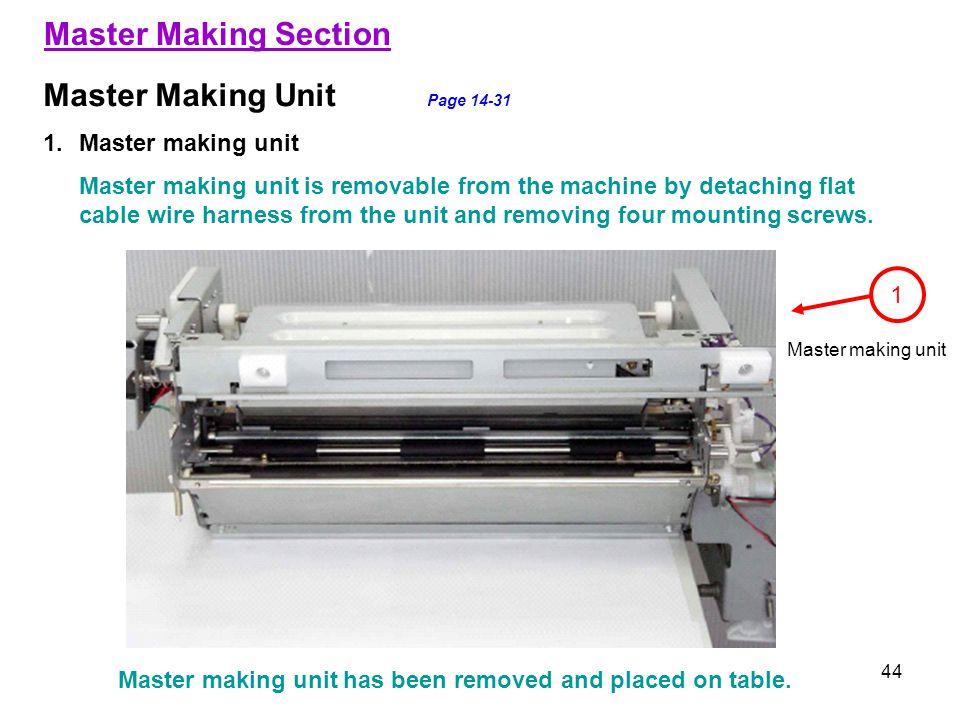 Master Making Unit Page 14-31