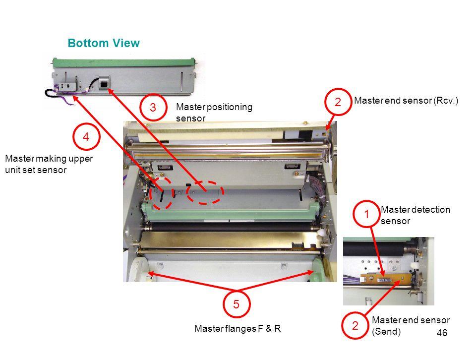 Bottom View 2 3 4 1 5 2 Master end sensor (Rcv.)