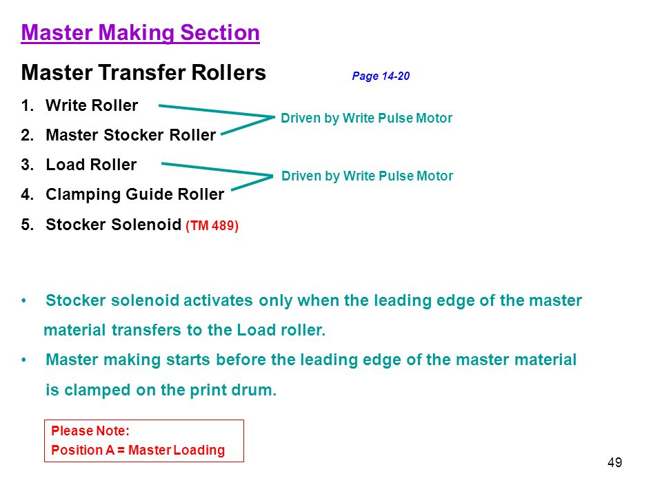 Master Transfer Rollers Page 14-20