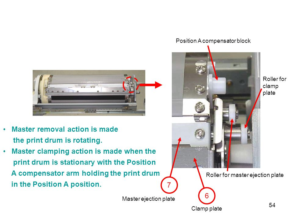 Master removal action is made the print drum is rotating.