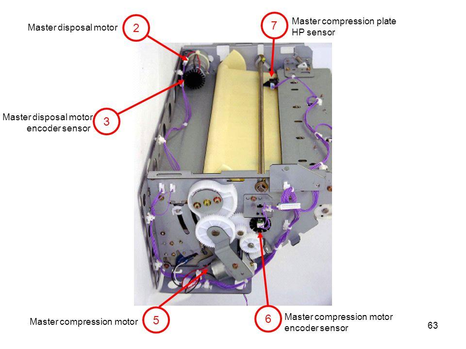 7 2 3 5 6 Master compression plate HP sensor Master disposal motor