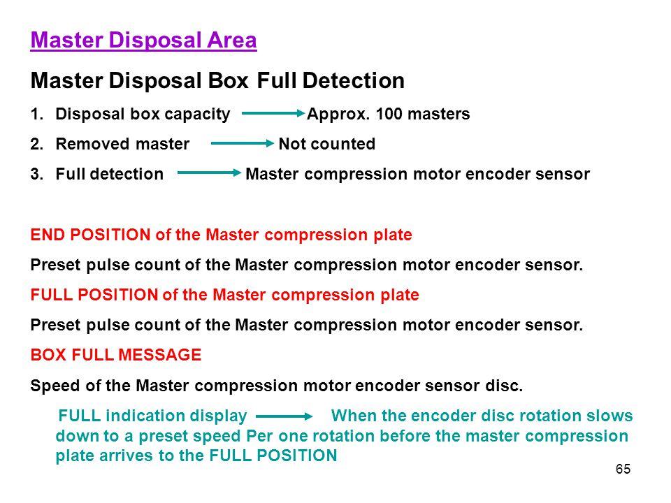 Master Disposal Box Full Detection