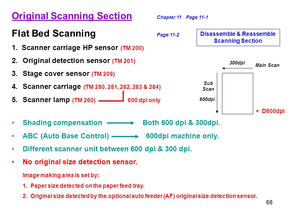 Disassemble & Reassemble Scanning Section