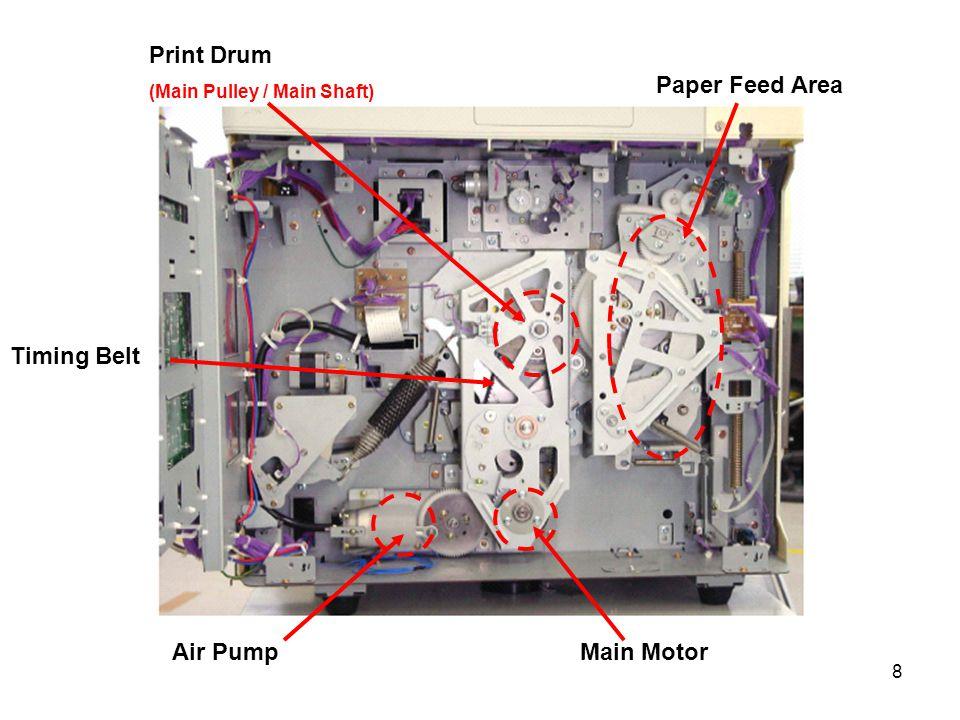 Print Drum Paper Feed Area Timing Belt Air Pump Main Motor