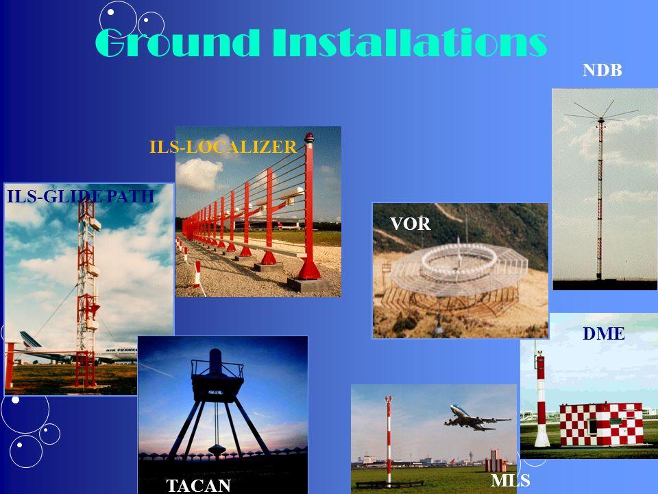 Ground Installations NDB ILS-LOCALIZER ILS-GLIDE PATH VOR DME MLS