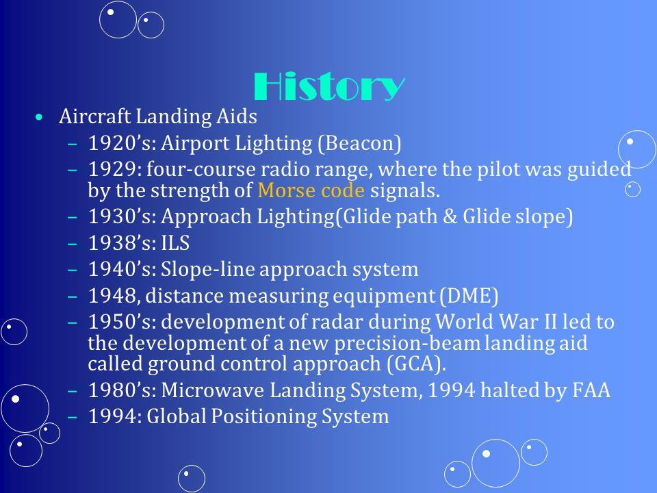History Aircraft Landing Aids 1920's: Airport Lighting (Beacon)