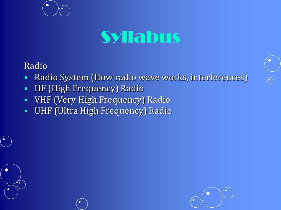 Syllabus Radio Radio System (How radio wave works, interferences)