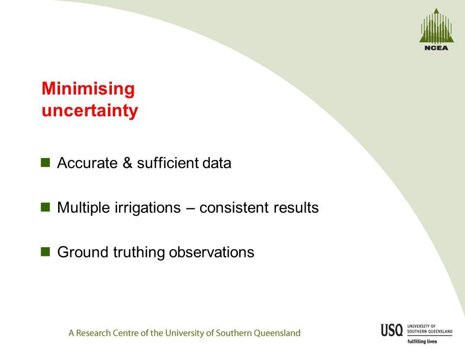 Minimising uncertainty