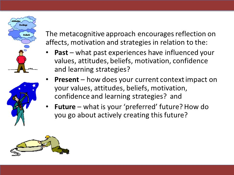 The metacognitive approach encourages reflection on affects, motivation and strategies in relation to the: