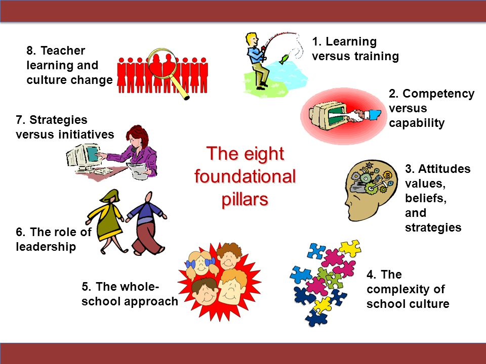 The eight foundational pillars