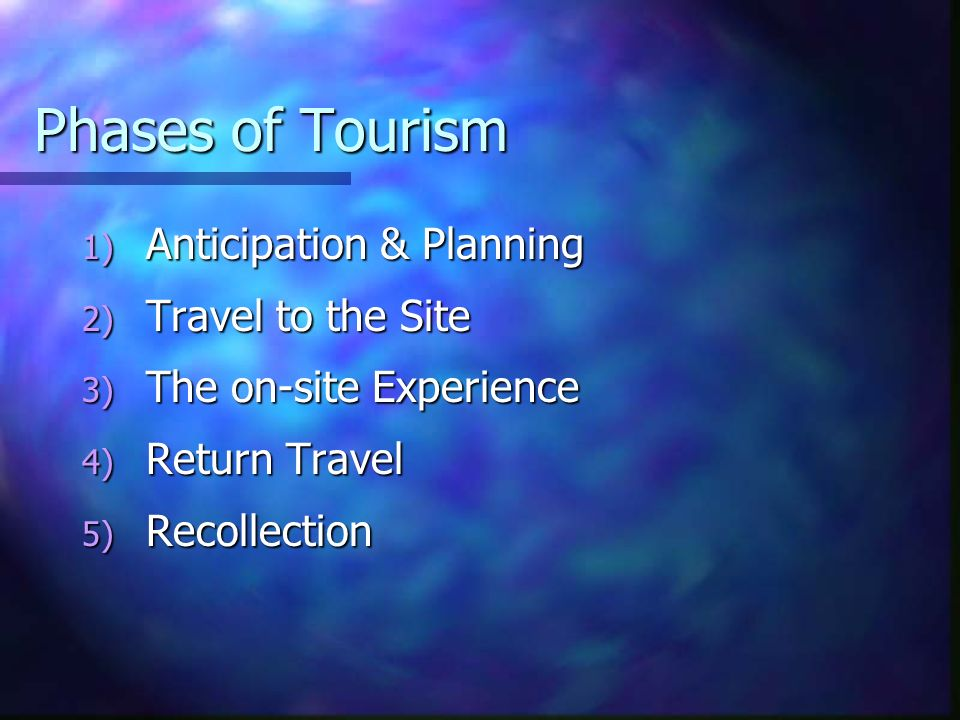 Phases of Tourism Anticipation & Planning Travel to the Site