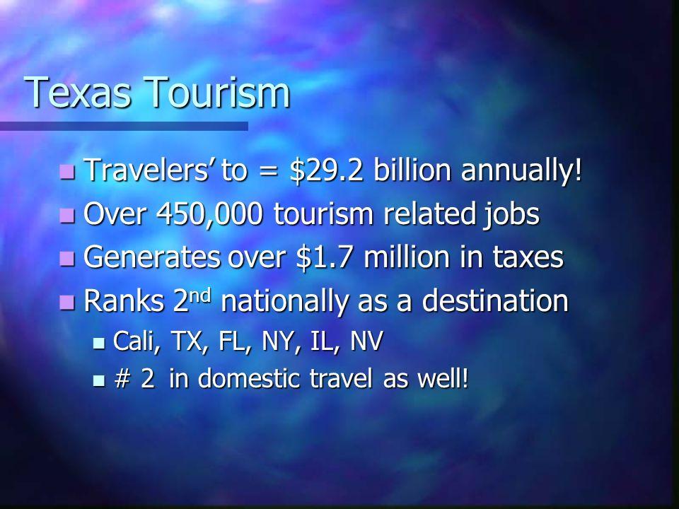 Texas Tourism Travelers' to = $29.2 billion annually!