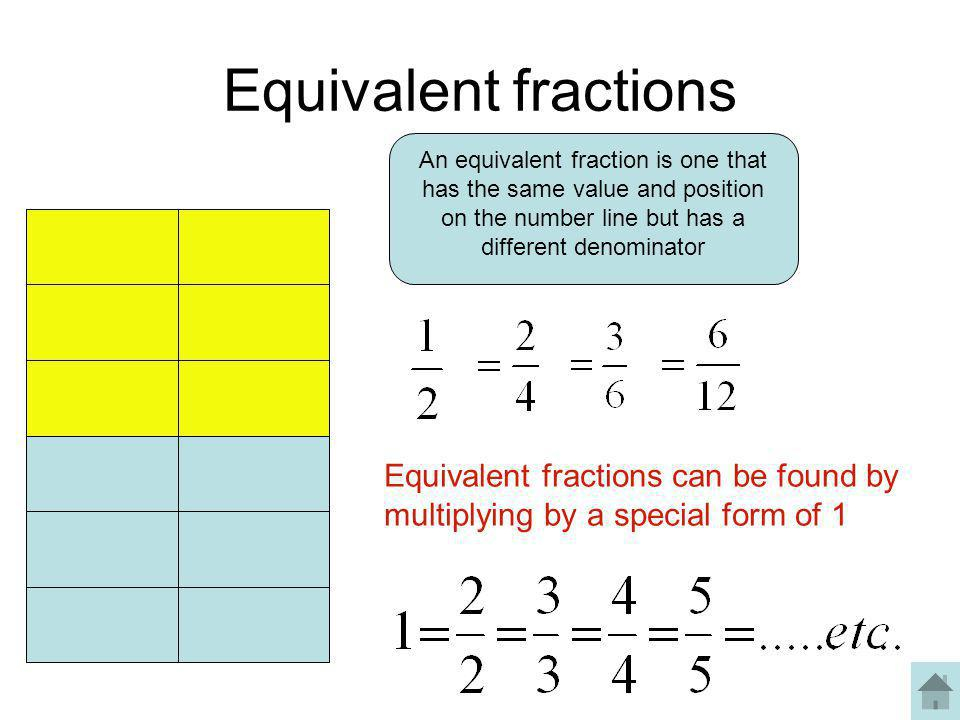 Equivalent fractions An equivalent fraction is one that has the same value and position on the number line but has a different denominator.