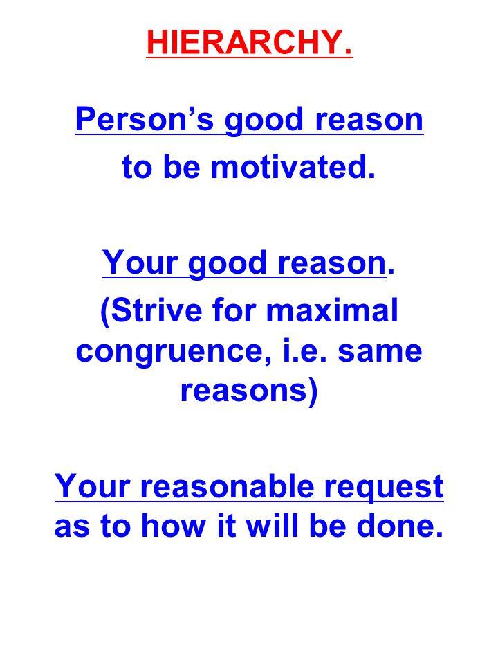 (Strive for maximal congruence, i.e. same reasons)