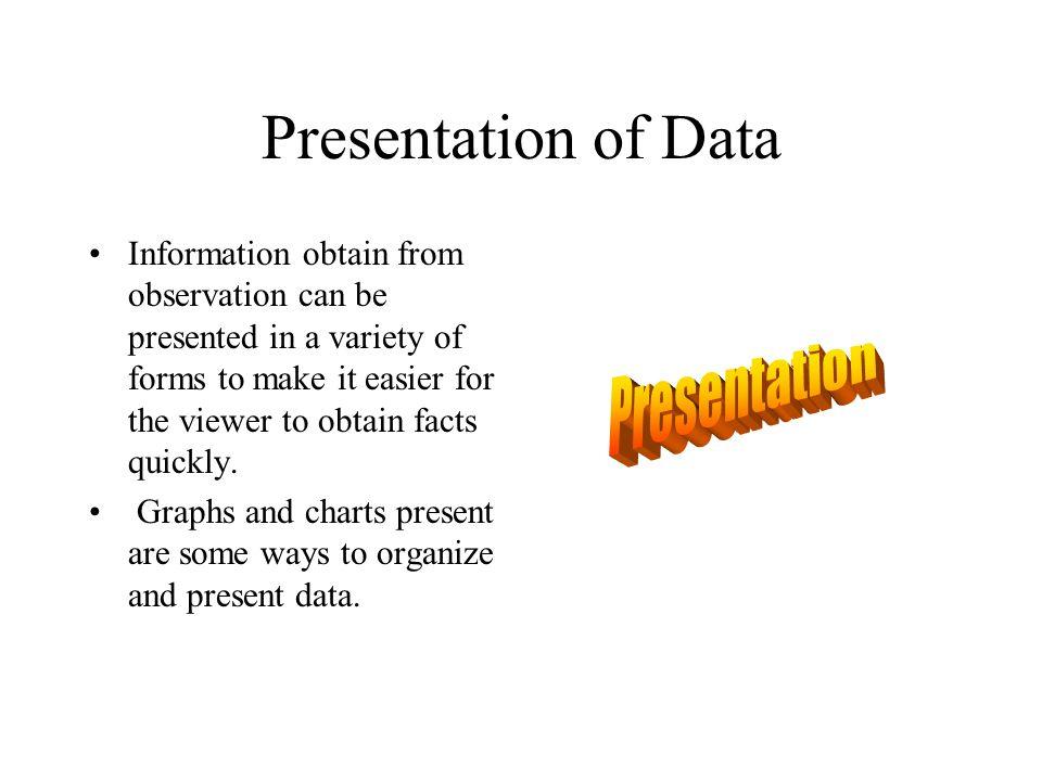 Presentation of Data Presentation