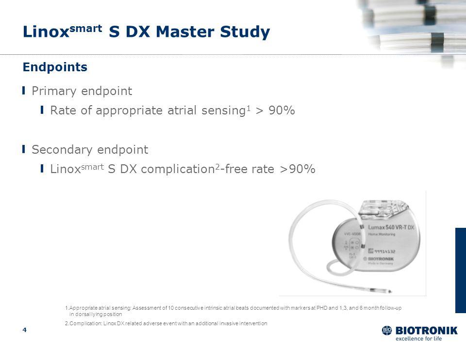 Linoxsmart S DX Master Study