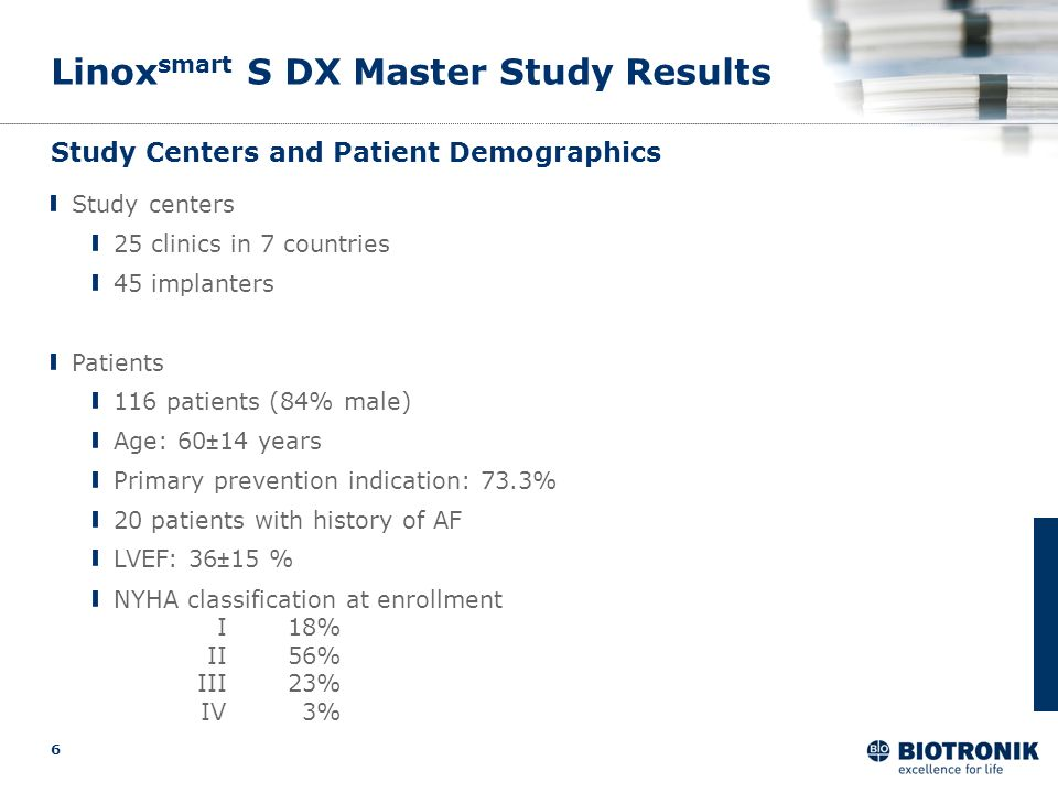 Linoxsmart S DX Master Study Results
