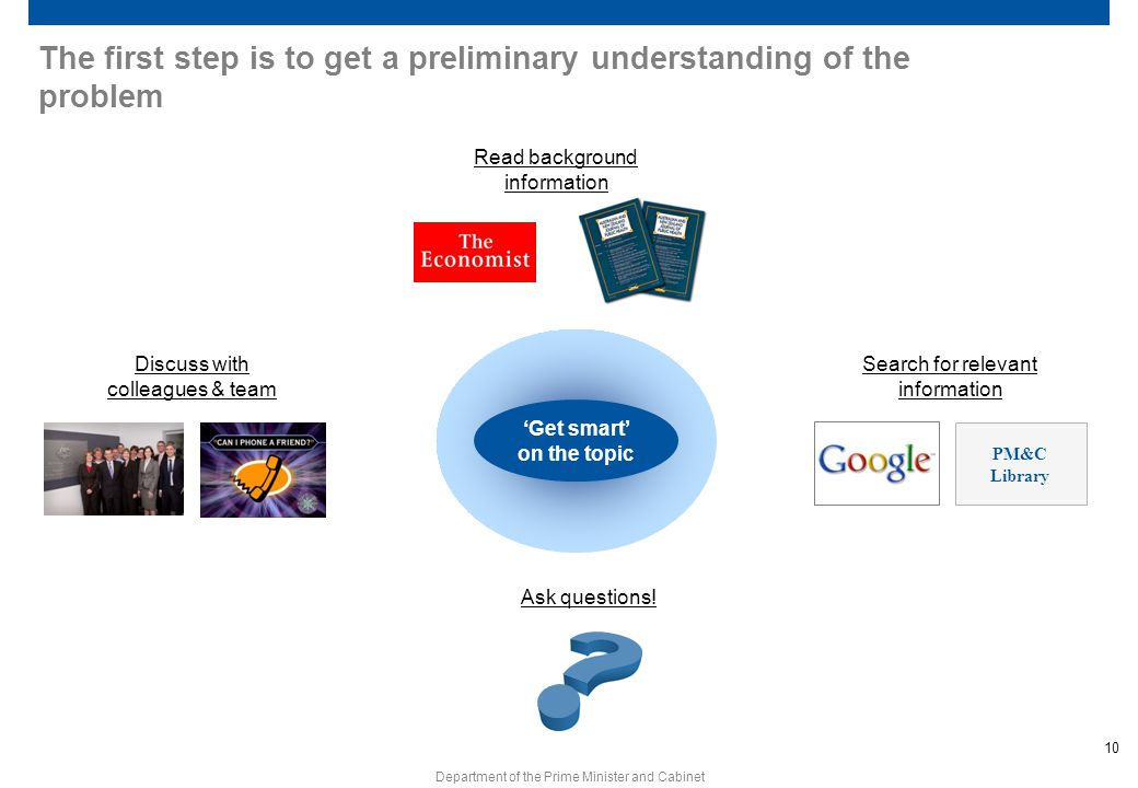 The first step is to get a preliminary understanding of the problem