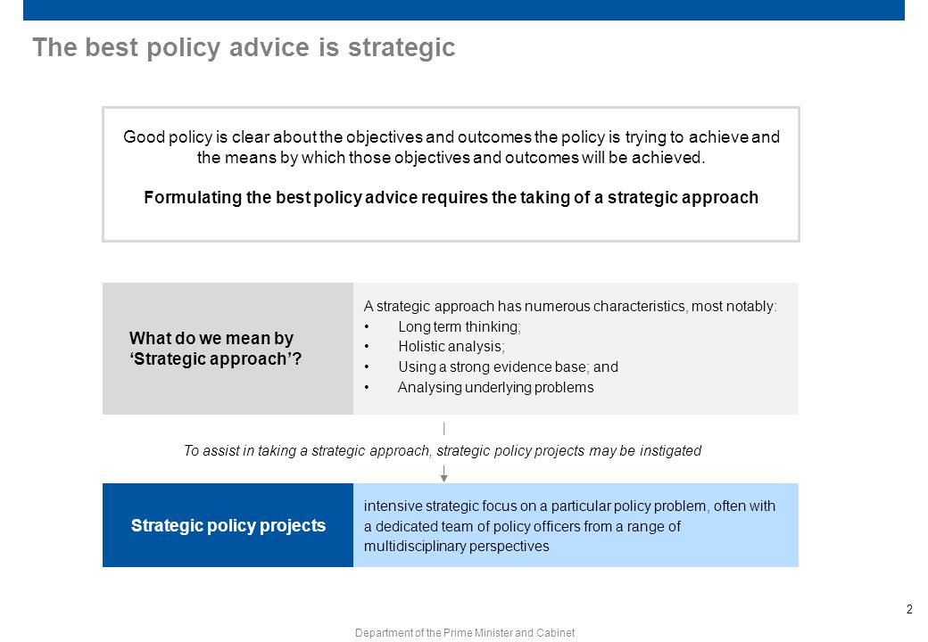The best policy advice is strategic