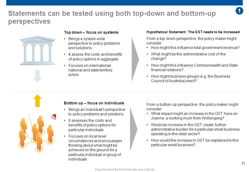 Statements can be tested using both top-down and bottom-up perspectives