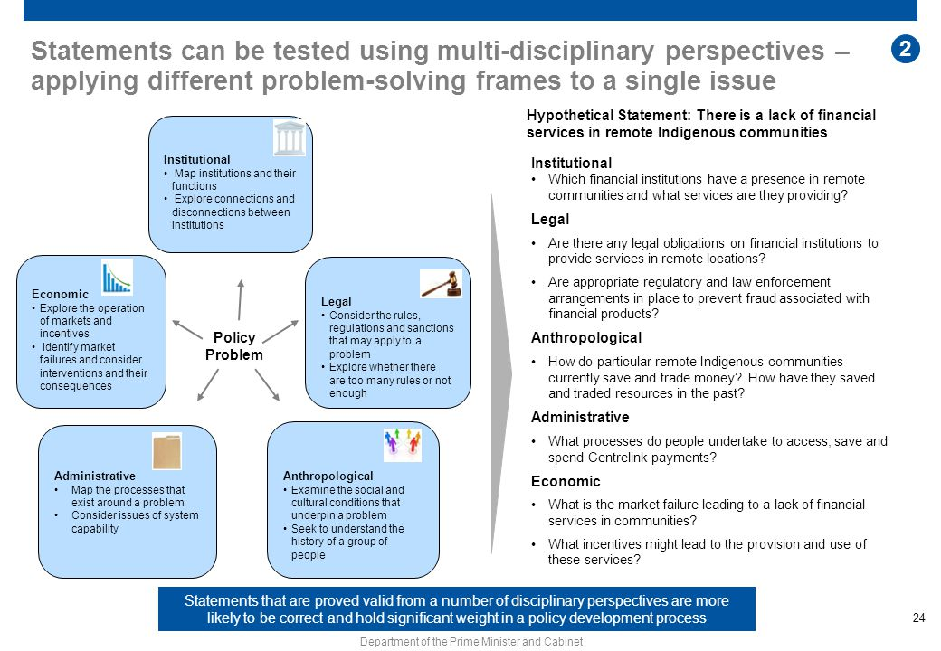 Statements can be tested using multi-disciplinary perspectives – applying different problem-solving frames to a single issue
