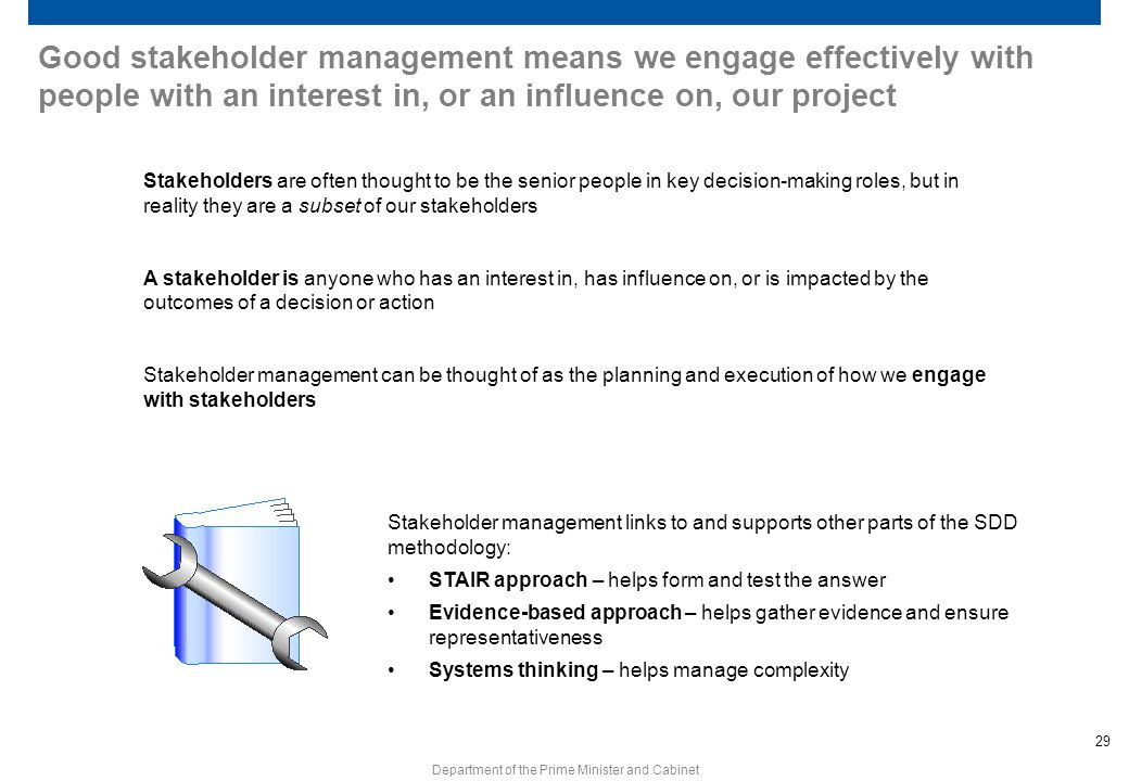 Good stakeholder management means we engage effectively with people with an interest in, or an influence on, our project