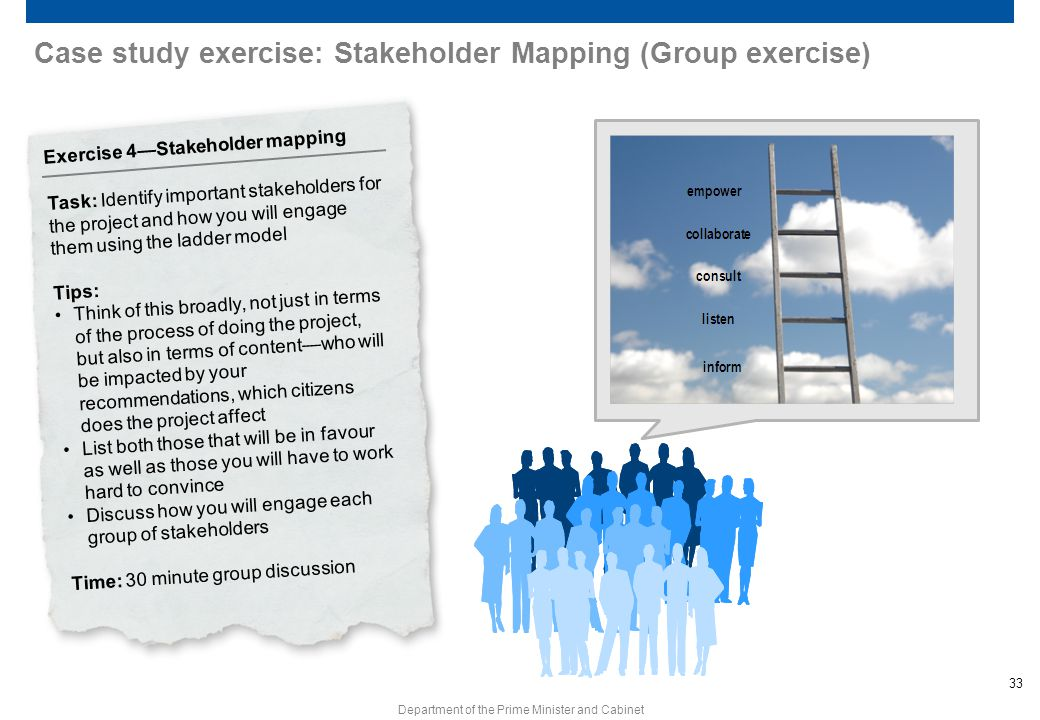 Case study exercise: Stakeholder Mapping (Group exercise)