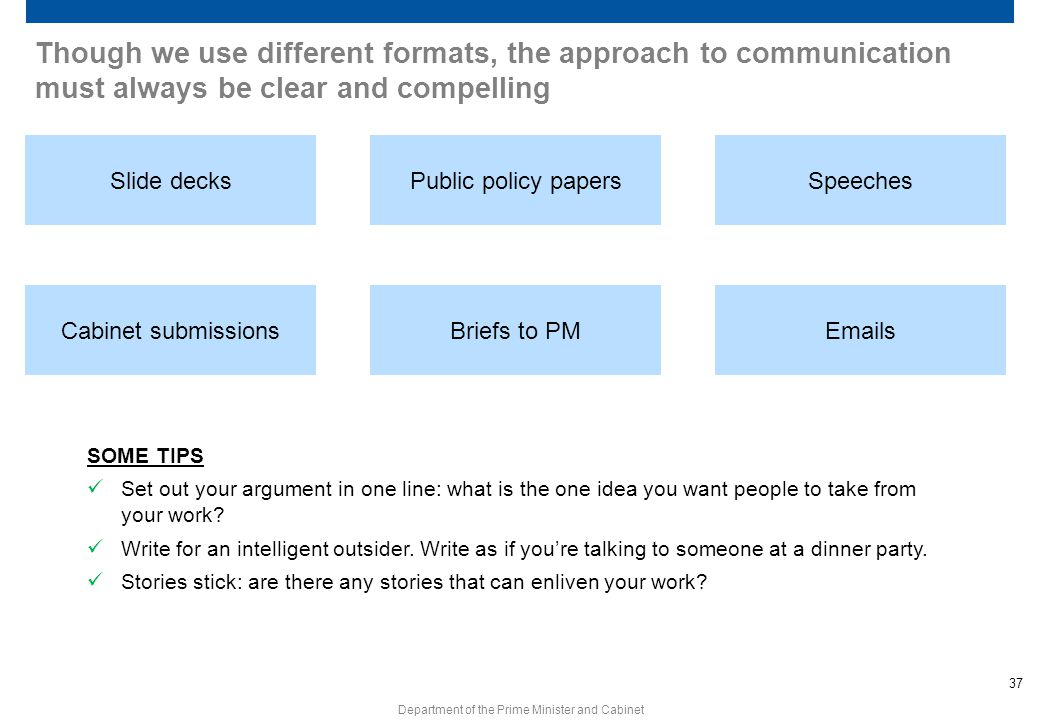 Though we use different formats, the approach to communication must always be clear and compelling