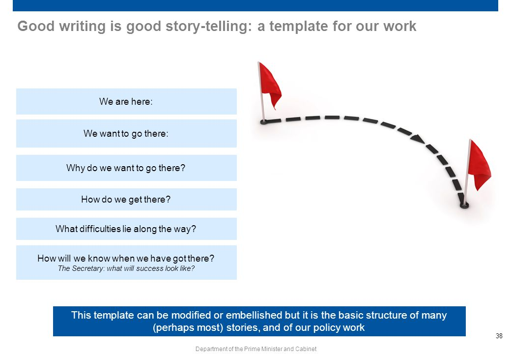 Good writing is good story-telling: a template for our work
