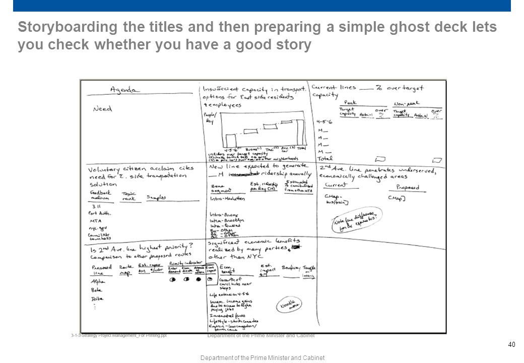Storyboarding the titles and then preparing a simple ghost deck lets you check whether you have a good story